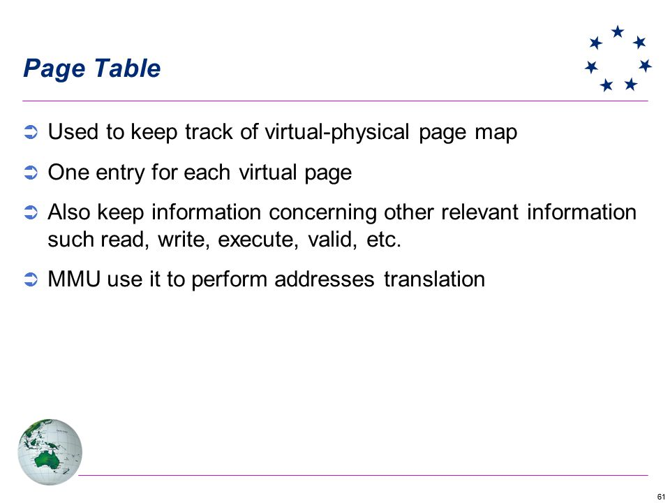 Page Table Used to keep track of virtual-physical page map