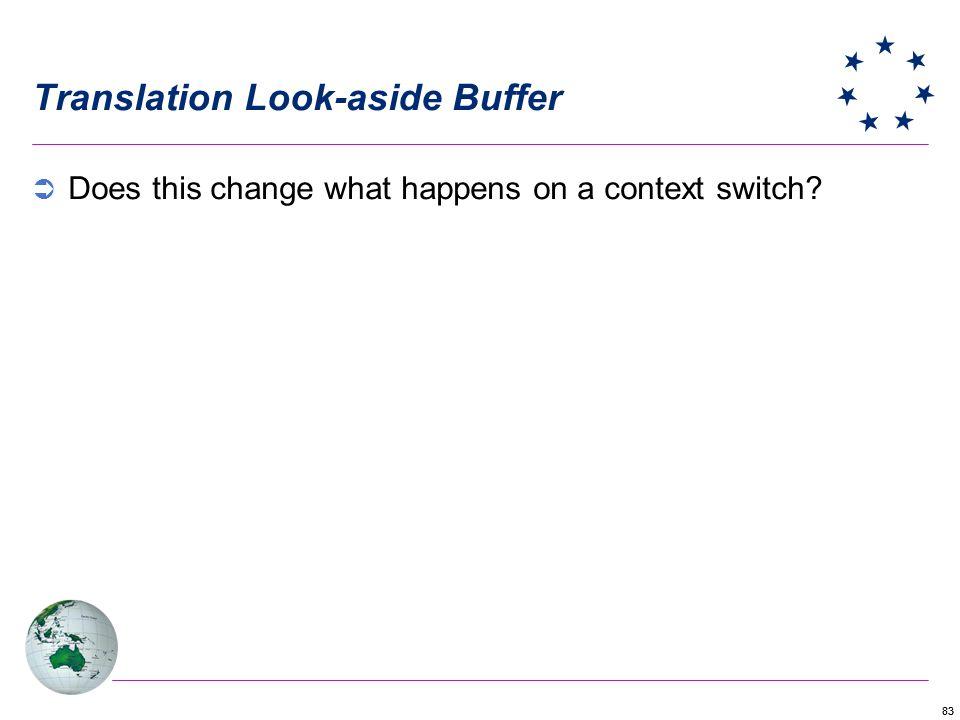 Translation Look-aside Buffer