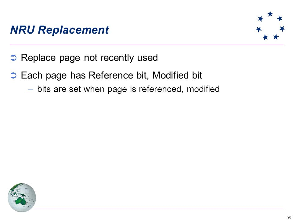 NRU Replacement Replace page not recently used