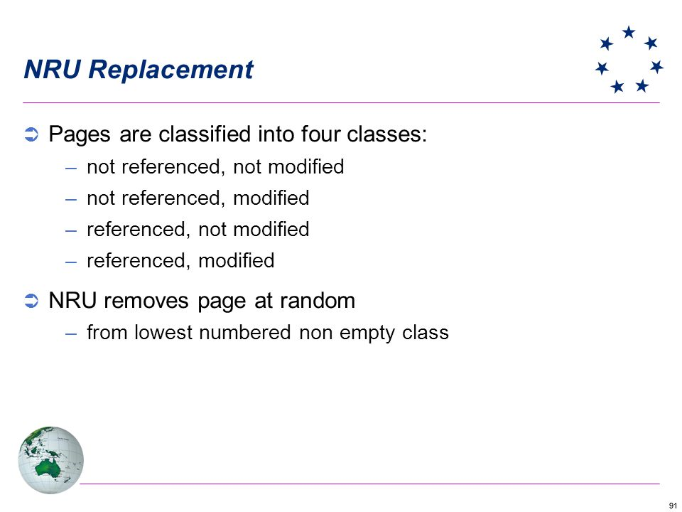 NRU Replacement Pages are classified into four classes: