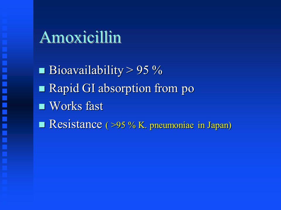 Amoxicillin Bioavailability > 95 % Rapid GI absorption from po
