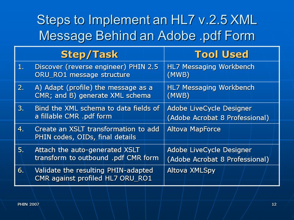 Steps to Implement an HL7 v.2.5 XML Message Behind an Adobe .pdf Form