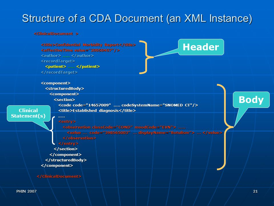 Structure of a CDA Document (an XML Instance)