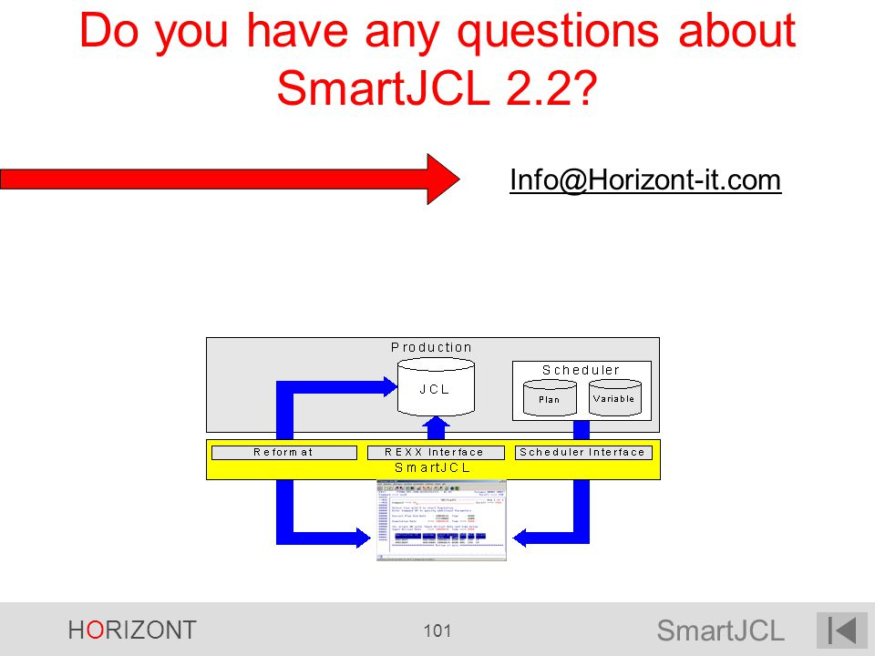 Do you have any questions about SmartJCL 2.2