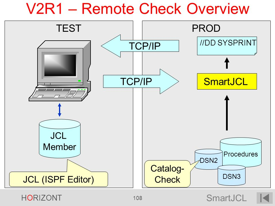 V2R1 – Remote Check Overview