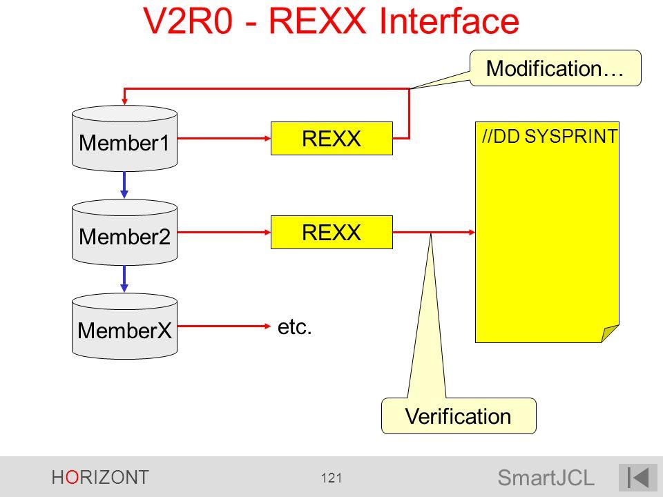 V2R0 - REXX Interface Modification… Member1 REXX Member2 REXX MemberX