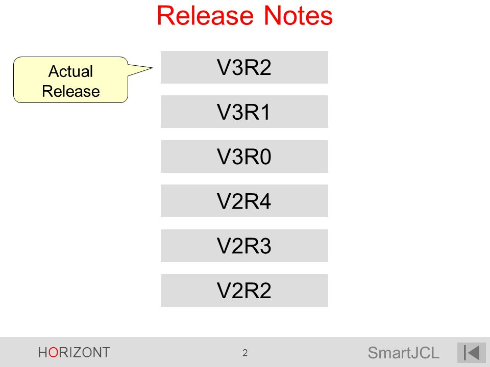 Release Notes V3R2 Actual Release V3R1 V3R0 V2R4 V2R3 V2R2