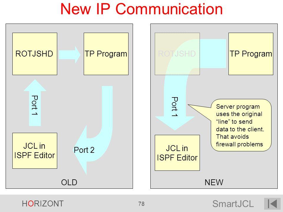 New IP Communication OLD NEW ROTJSHD TP Program ROTJSHD ROTJSHD