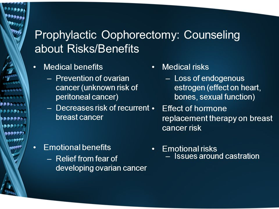 Prophylactic Oophorectomy: Counseling about Risks/Benefits