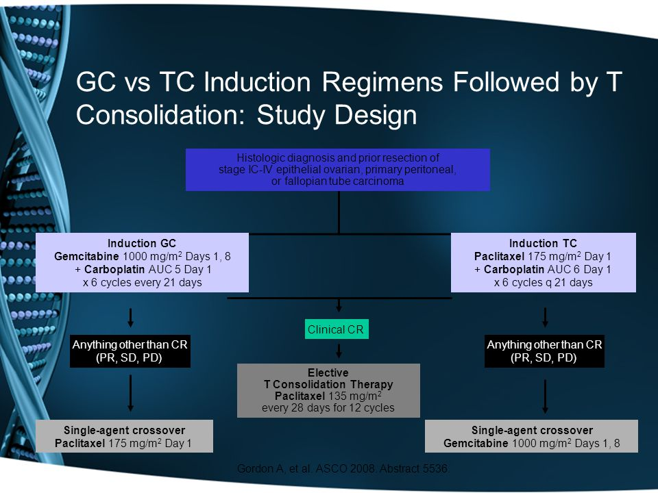 GC vs TC Induction Regimens Followed by T Consolidation: Study Design
