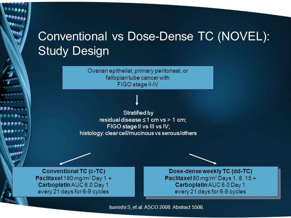 Conventional TC (c-TC) Dose-dense weekly TC (dd-TC)