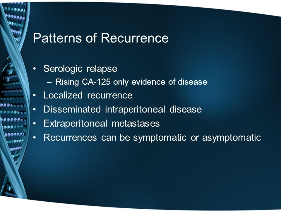 Patterns of Recurrence