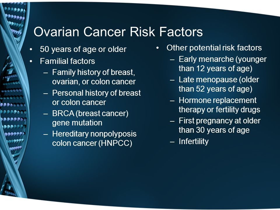 Ovarian Cancer Risk Factors