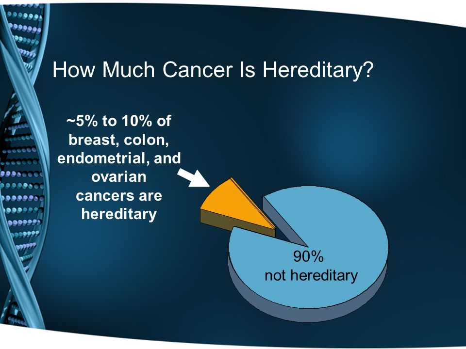 endometrial, and ovarian cancers are hereditary