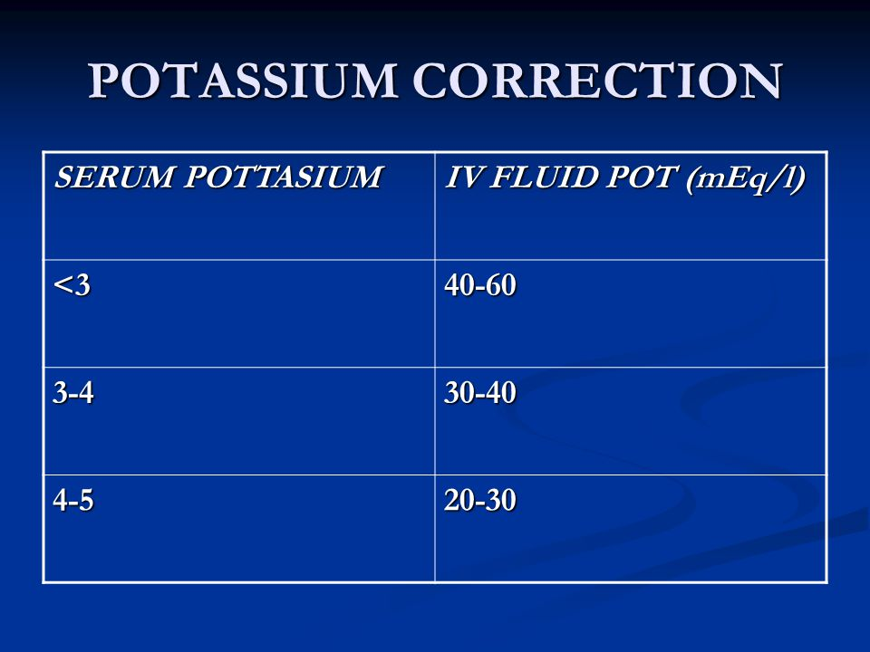 POTASSIUM CORRECTION SERUM POTTASIUM IV FLUID POT (mEq/l) <3 40-60