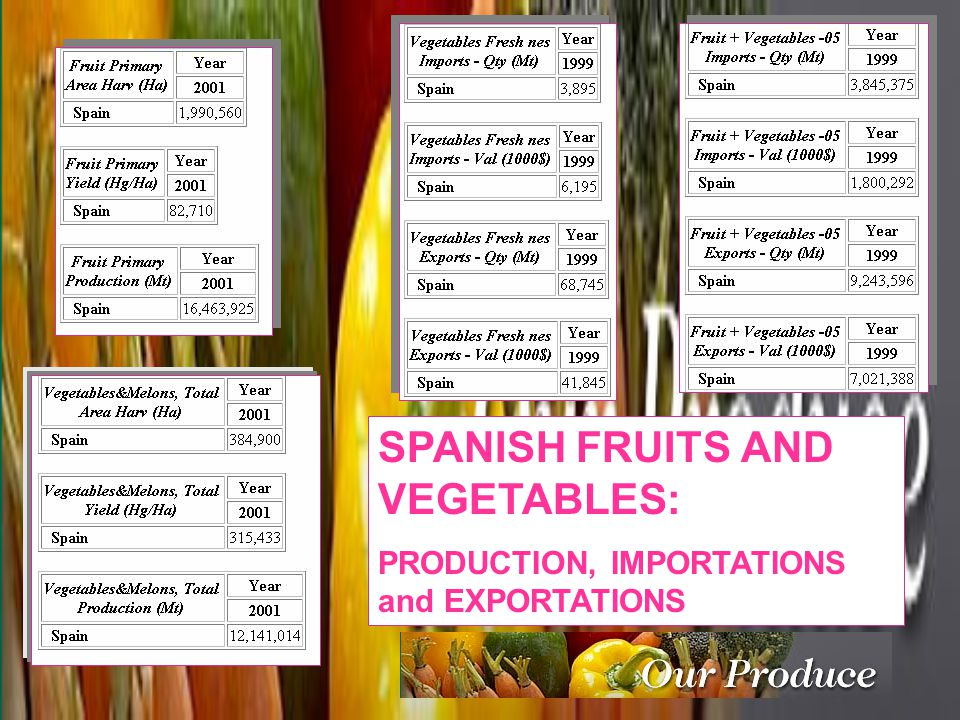SPANISH FRUITS AND VEGETABLES: