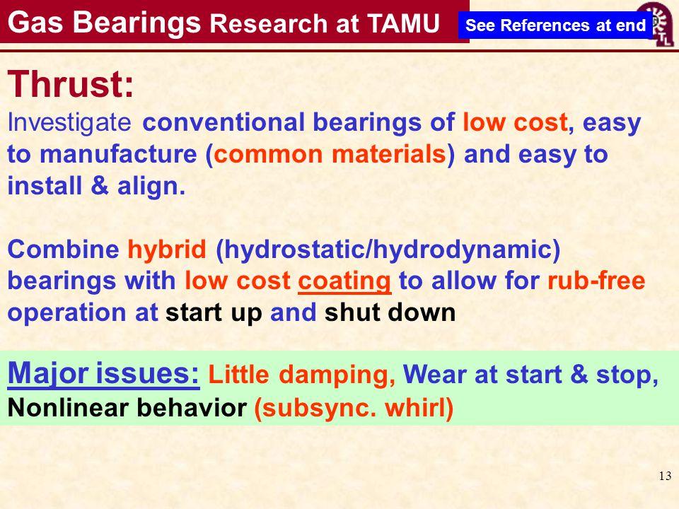 Thrust: Gas Bearings Research at TAMU