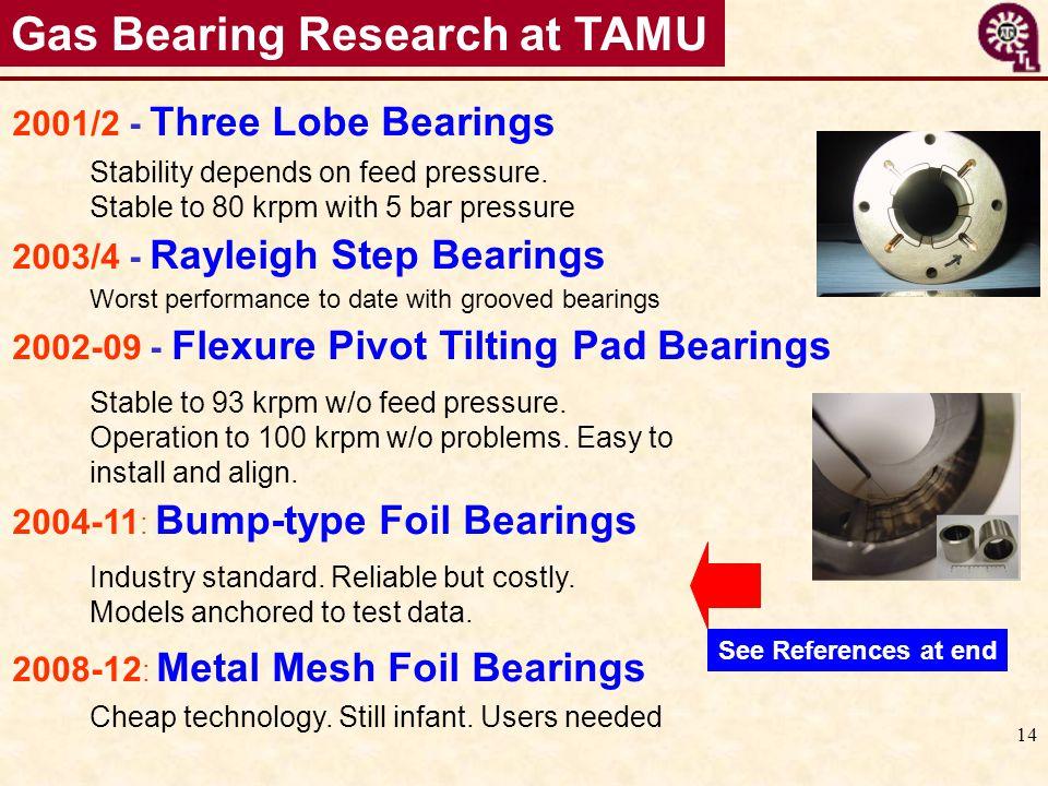 Gas Bearing Research at TAMU
