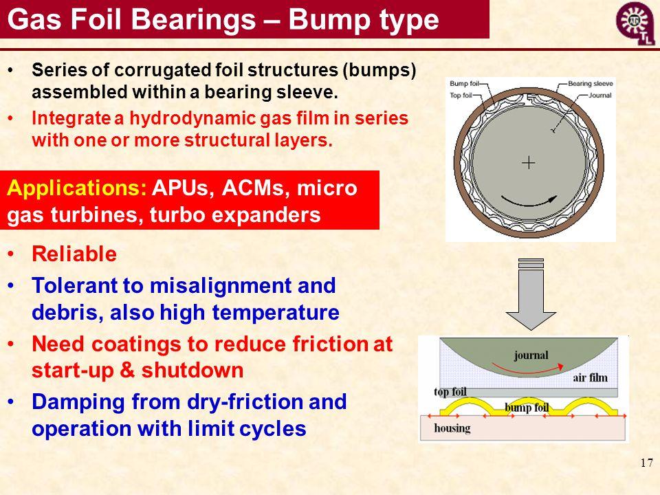 Gas Foil Bearings – Bump type