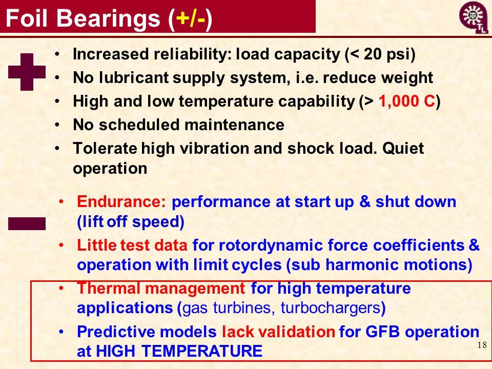 Foil Bearings (+/-) Increased reliability: load capacity (< 20 psi)