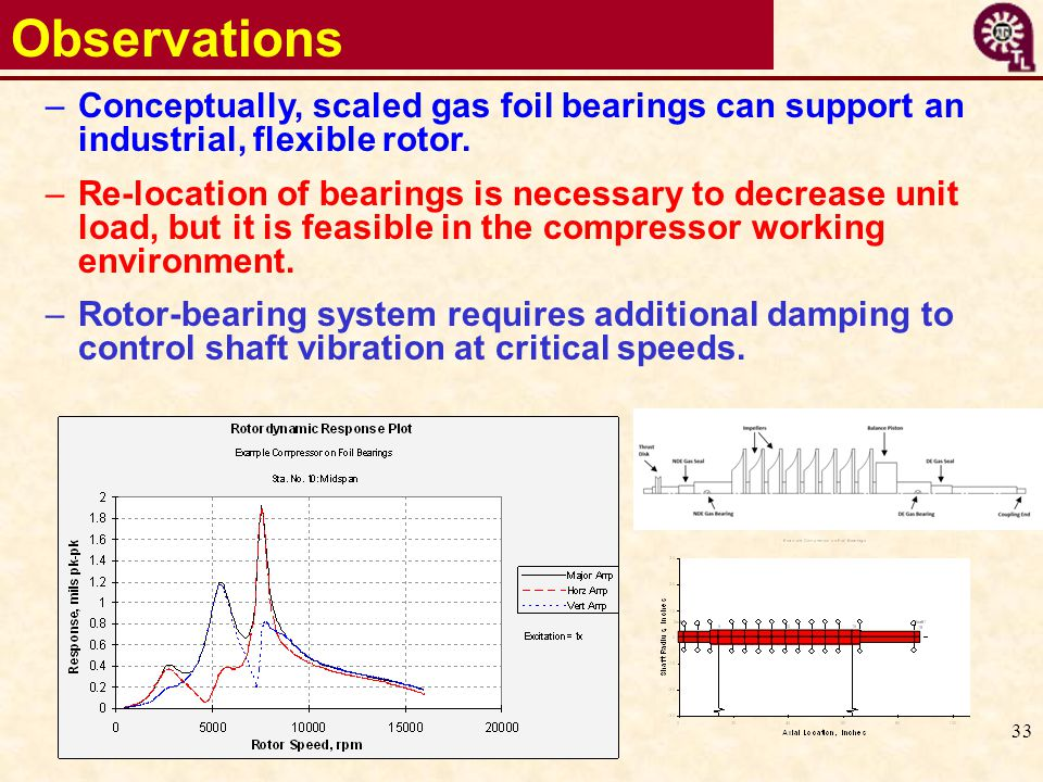 Observations Conceptually, scaled gas foil bearings can support an industrial, flexible rotor.