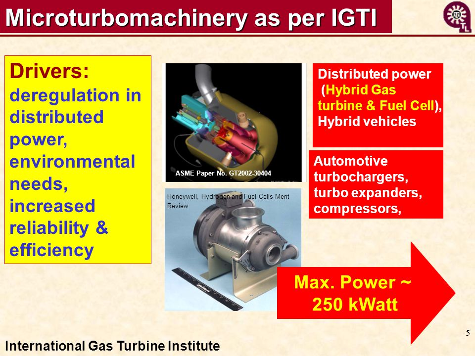 Microturbomachinery as per IGTI