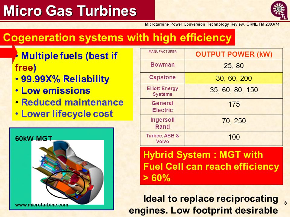 Elliott Energy Systems