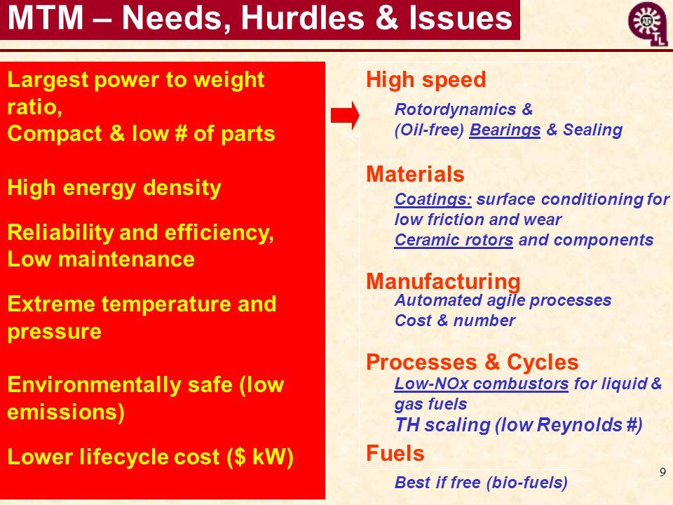 MTM – Needs, Hurdles & Issues
