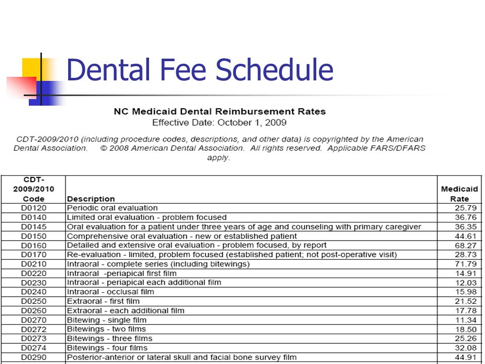 Dental Fee Schedule