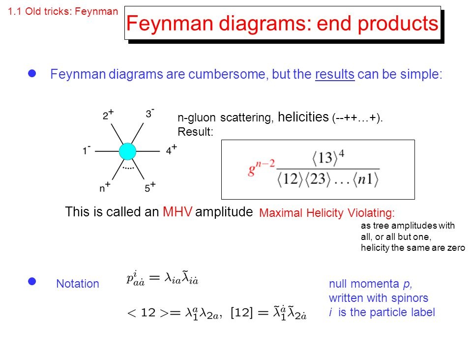 Feynman diagrams: end products