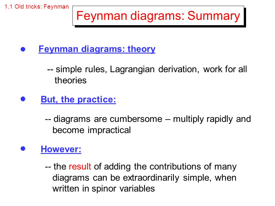 Feynman diagrams: Summary