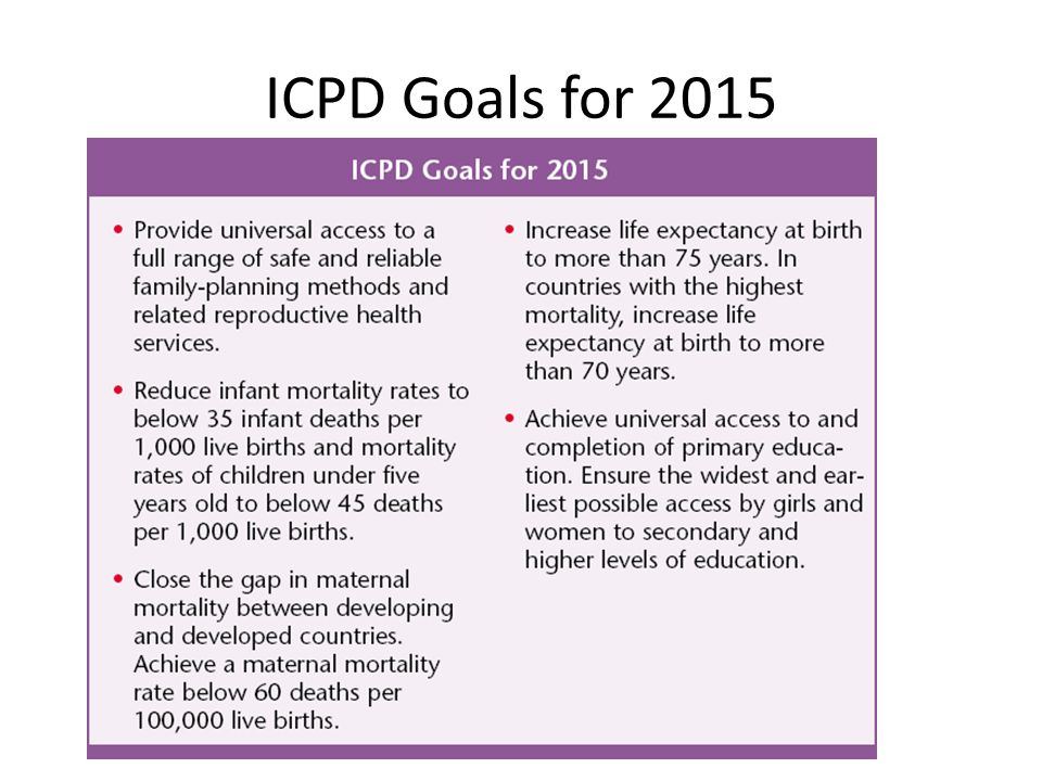 ICPD Goals for 2015