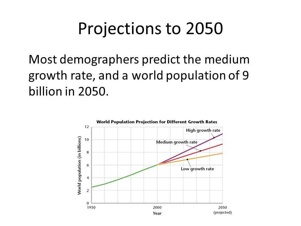 Projections to 2050 Most demographers predict the medium growth rate, and a world population of 9 billion in 2050.