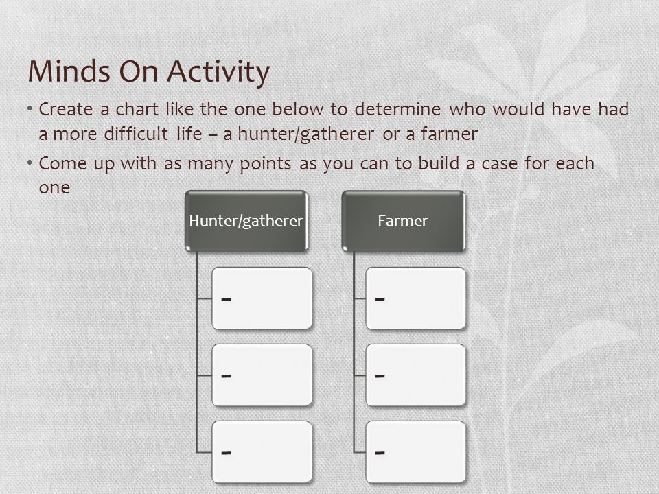 Minds On Activity Create a chart like the one below to determine who would have had a more difficult life – a hunter/gatherer or a farmer.