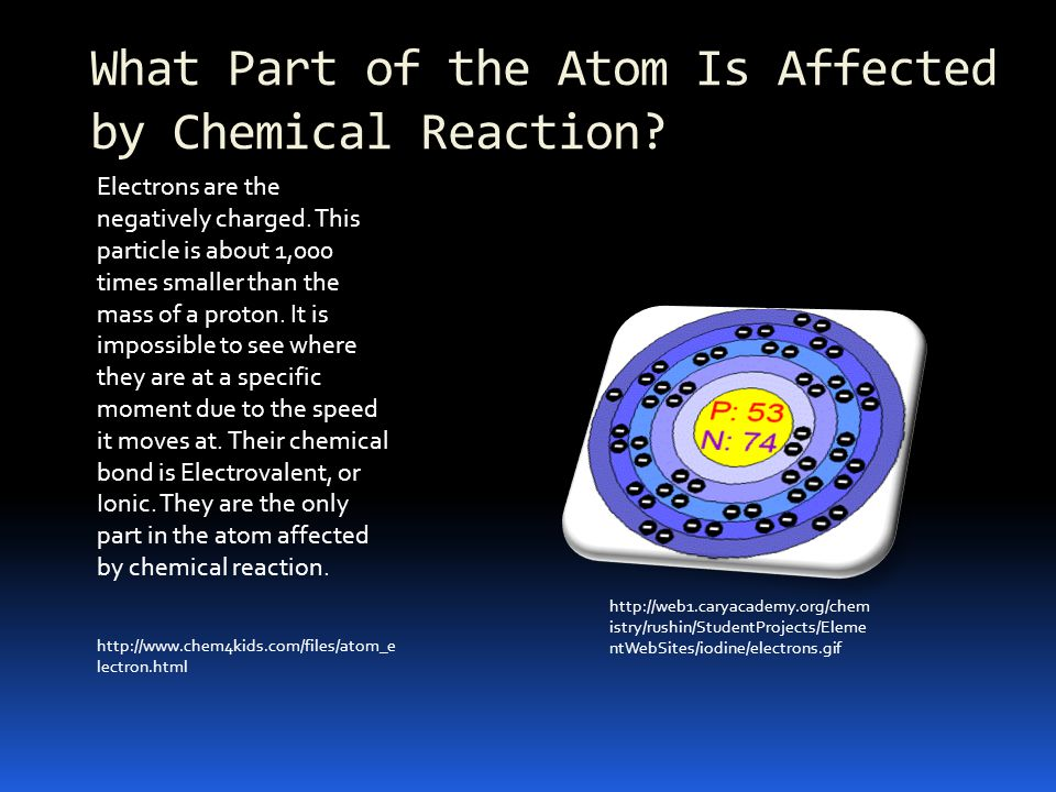 What Part of the Atom Is Affected by Chemical Reaction