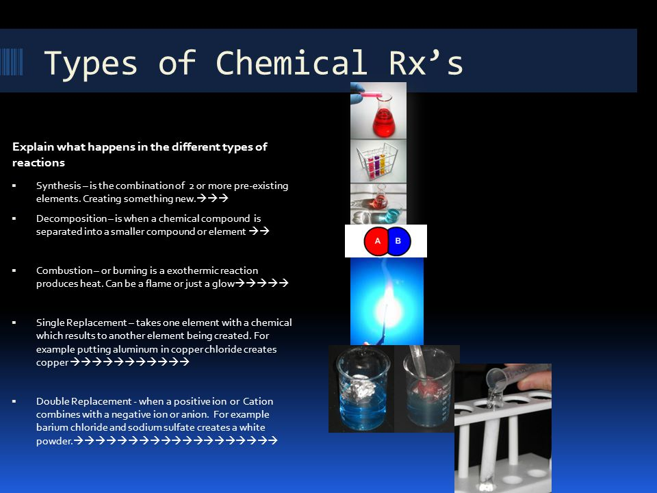 Types of Chemical Rx's Explain what happens in the different types of reactions.