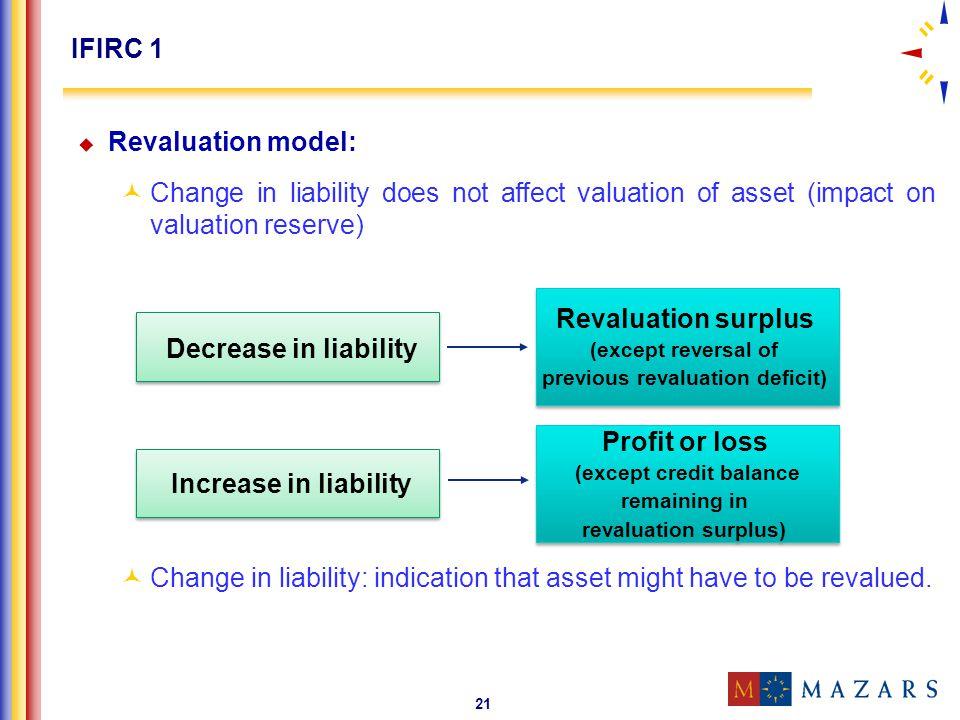previous revaluation deficit) (except credit balance