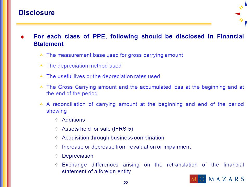 Disclosure For each class of PPE, following should be disclosed in Financial Statement. The measurement base used for gross carrying amount.