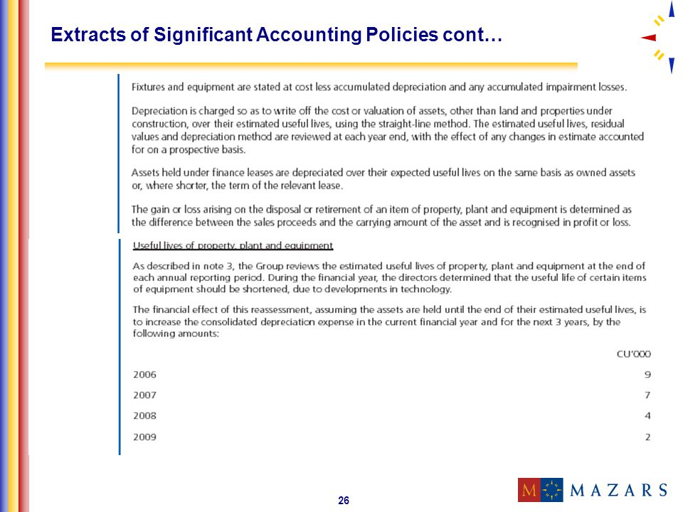 Extracts of Significant Accounting Policies cont…