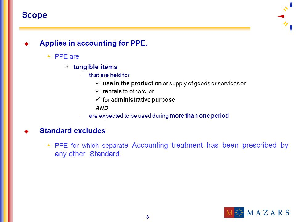 Scope Applies in accounting for PPE. Standard excludes PPE are