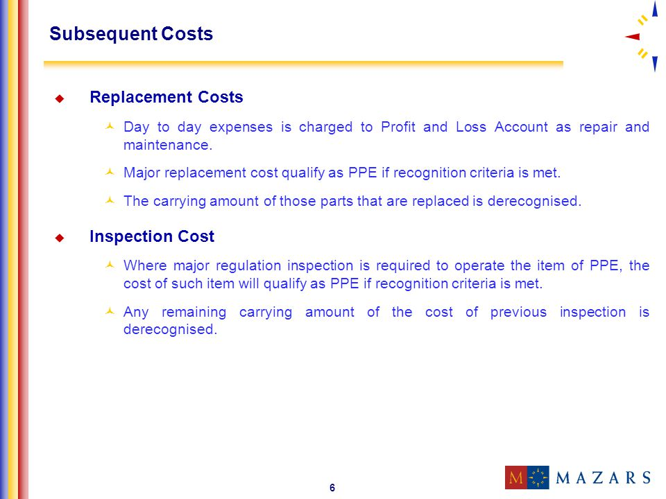 Subsequent Costs Replacement Costs Inspection Cost
