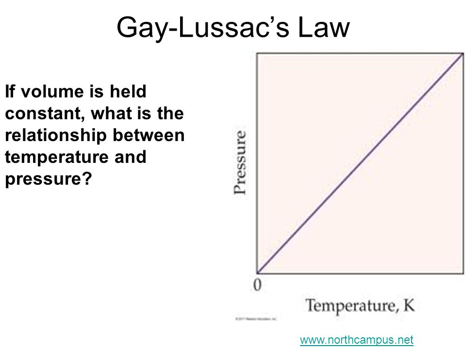 Gay-Lussac's Law If volume is held constant, what is the