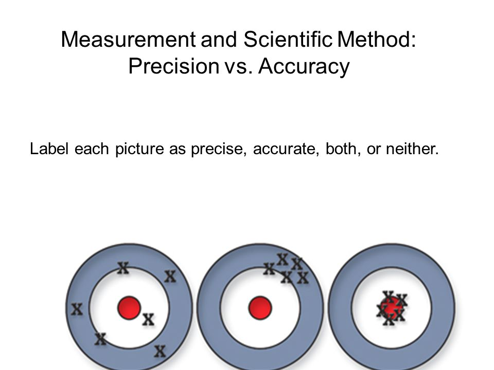 Measurement and Scientific Method: Precision vs. Accuracy