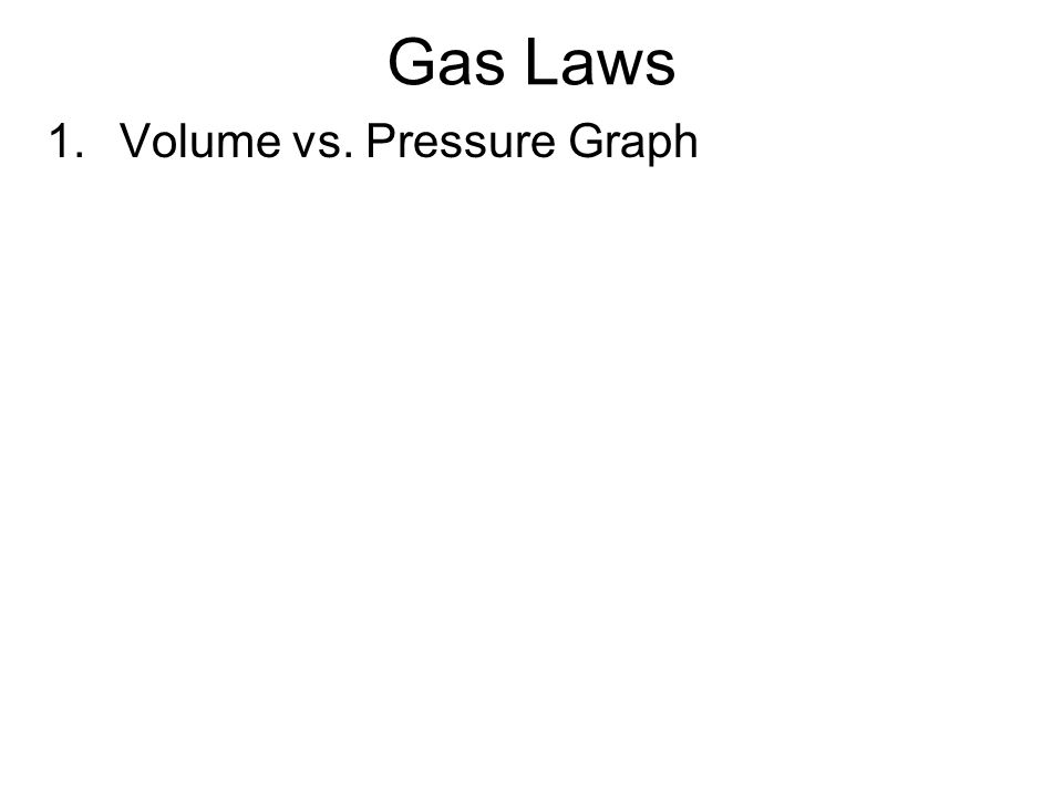 Gas Laws Volume vs. Pressure Graph