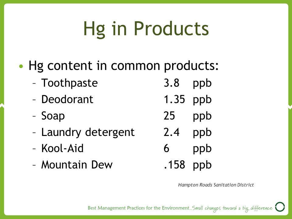 Hg in Products Hg content in common products: Toothpaste 3.8 ppb