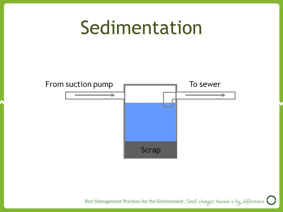 Sedimentation From suction pump To sewer Scrap