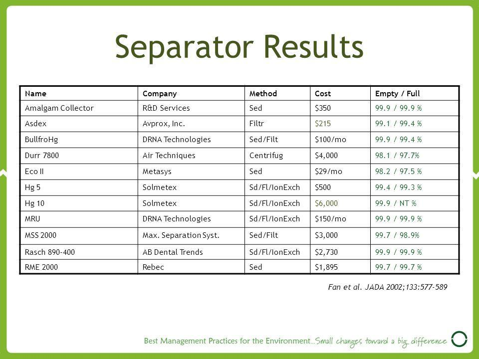 Separator Results Name Company Method Cost Empty / Full