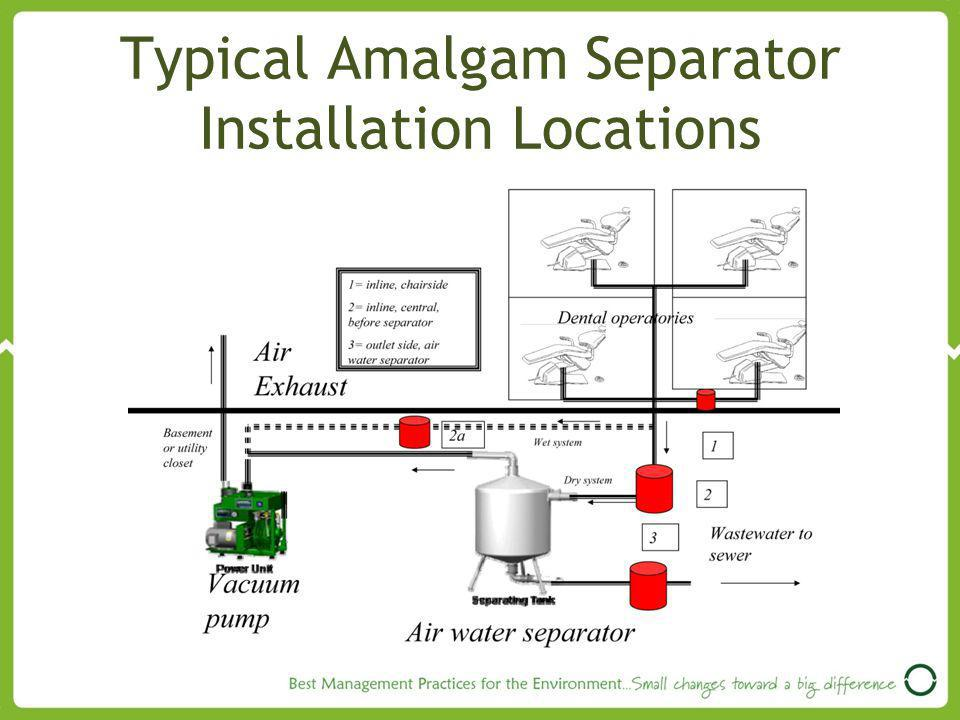 Typical Amalgam Separator Installation Locations