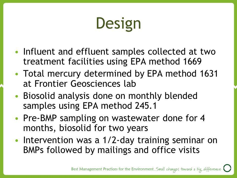 Design Influent and effluent samples collected at two treatment facilities using EPA method