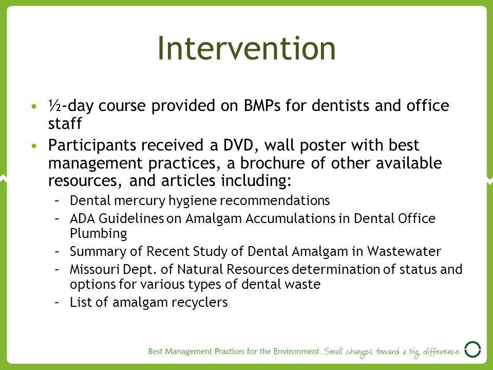 Intervention ½-day course provided on BMPs for dentists and office staff.